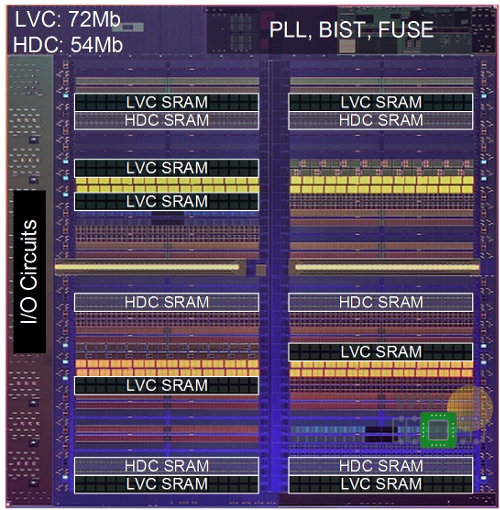 IEDM 2017 + ISSCC 2018: Intel's 10nm, switching to cobalt interconnects