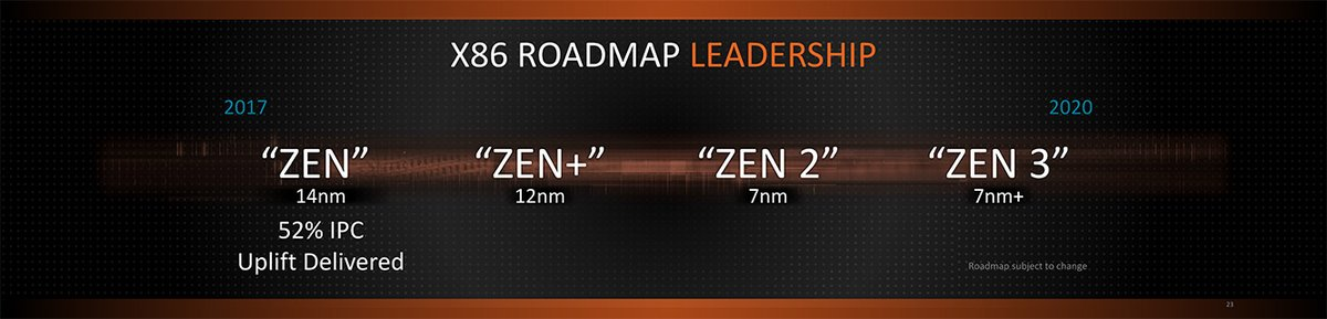Amd Tech Day The Momentum Continues With New Products New Prices And 12nm And 7nm Announcements Wikichip Fuse