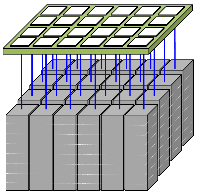QUEST, A TCI-Based 3D-Stacked SRAM Neural Processor