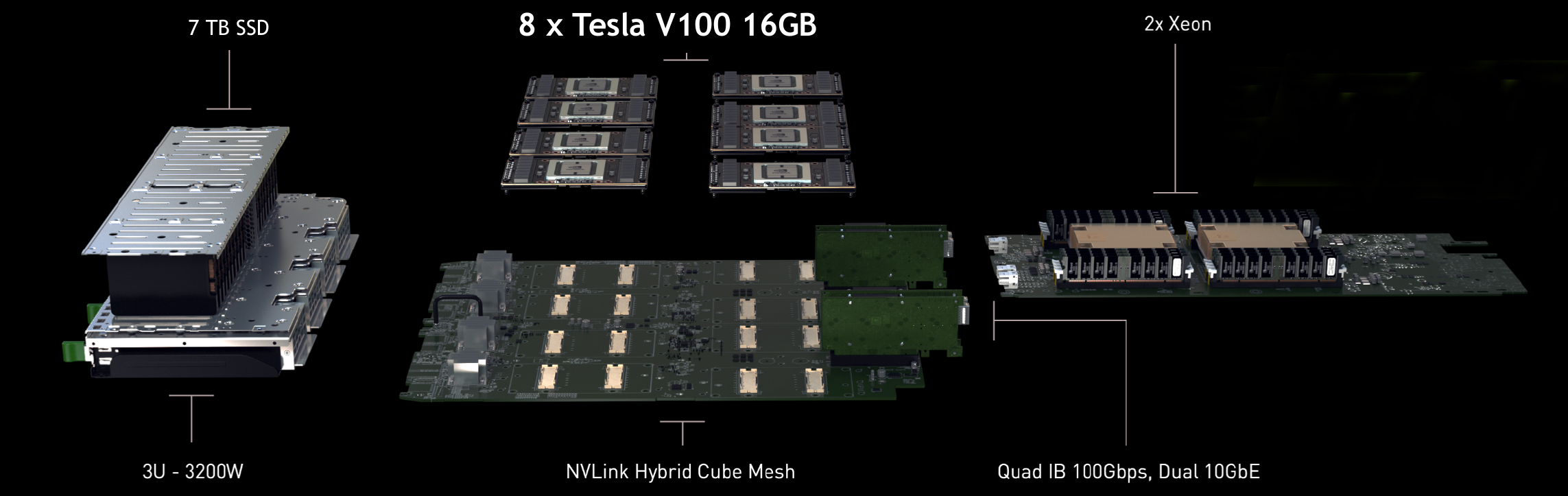 A look at Nvidia's NVLink interconnect and the NVSwitch