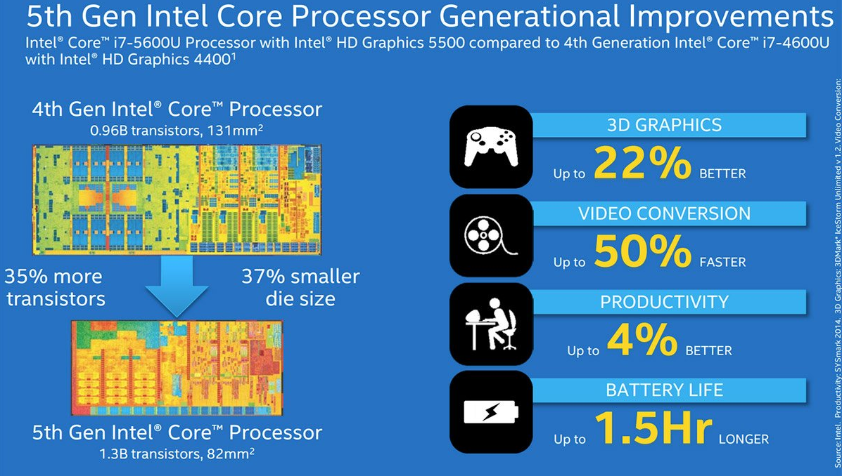 A Look at Intel's 10nm Std Cell as TechInsights Reports on