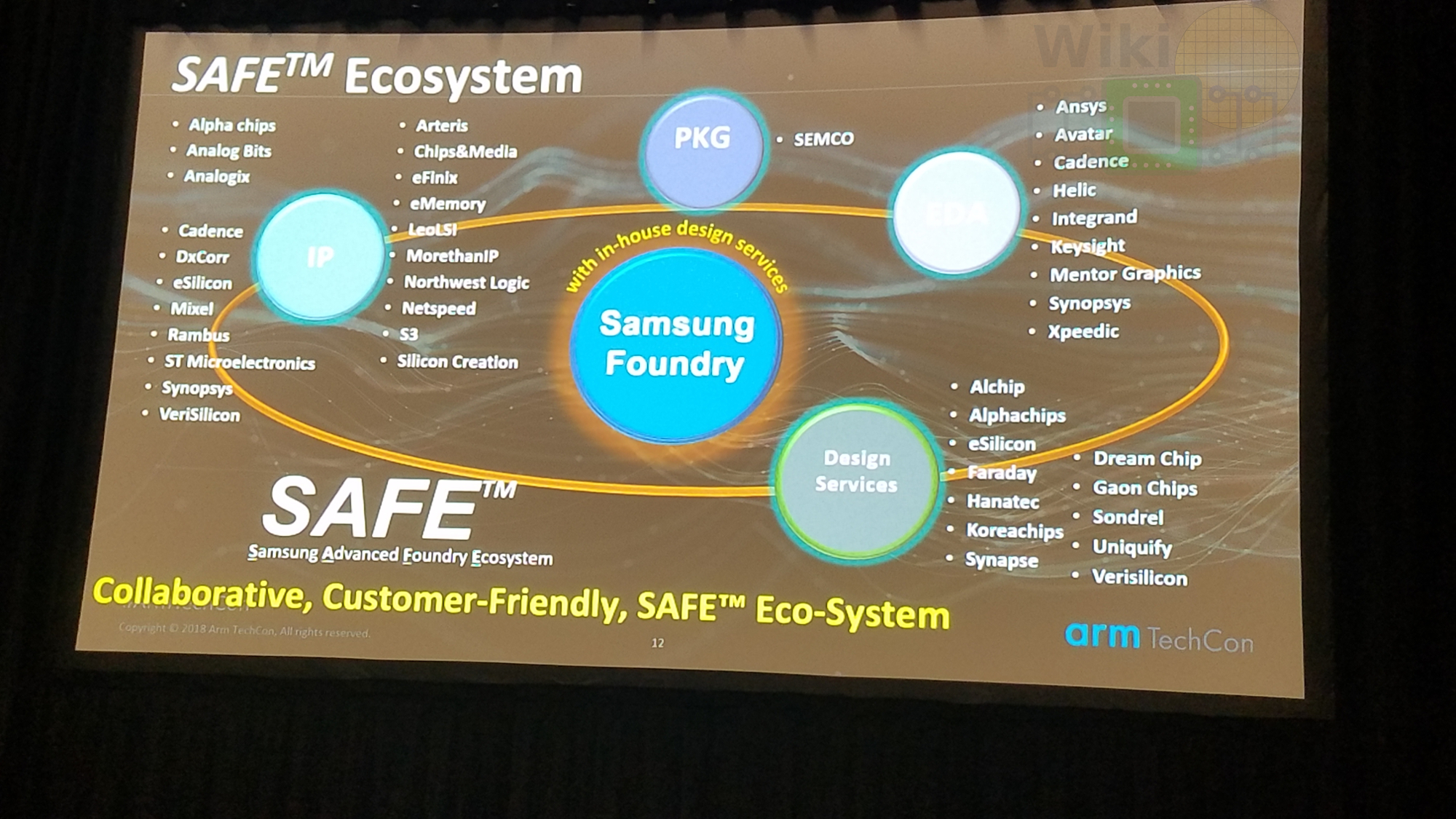 Samsung 7nm Enters Risk Production, Talks Roadmap, Scaling Boosters