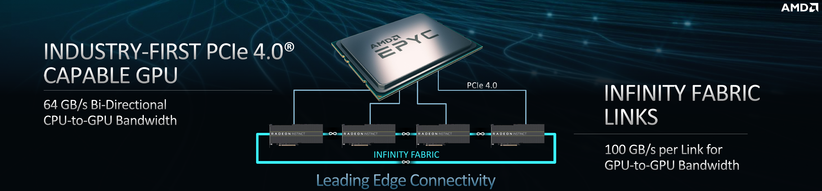 Amd Discloses Initial Zen 2 Details Wikichip Fuse