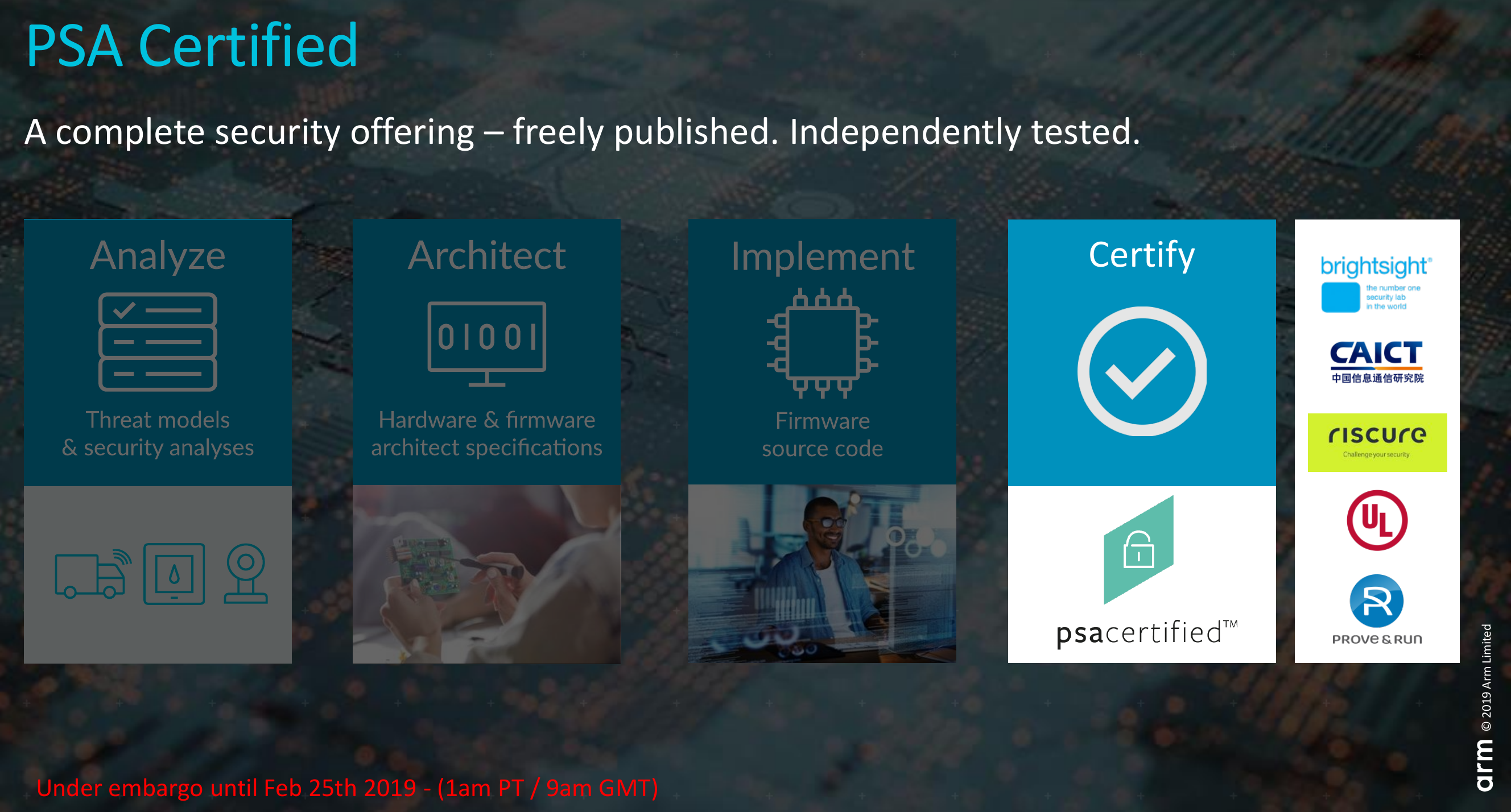arm psa certification program security announces iot devices wikichip fuse number enablement prove brightsight broadest riscure certifications ul ensure include