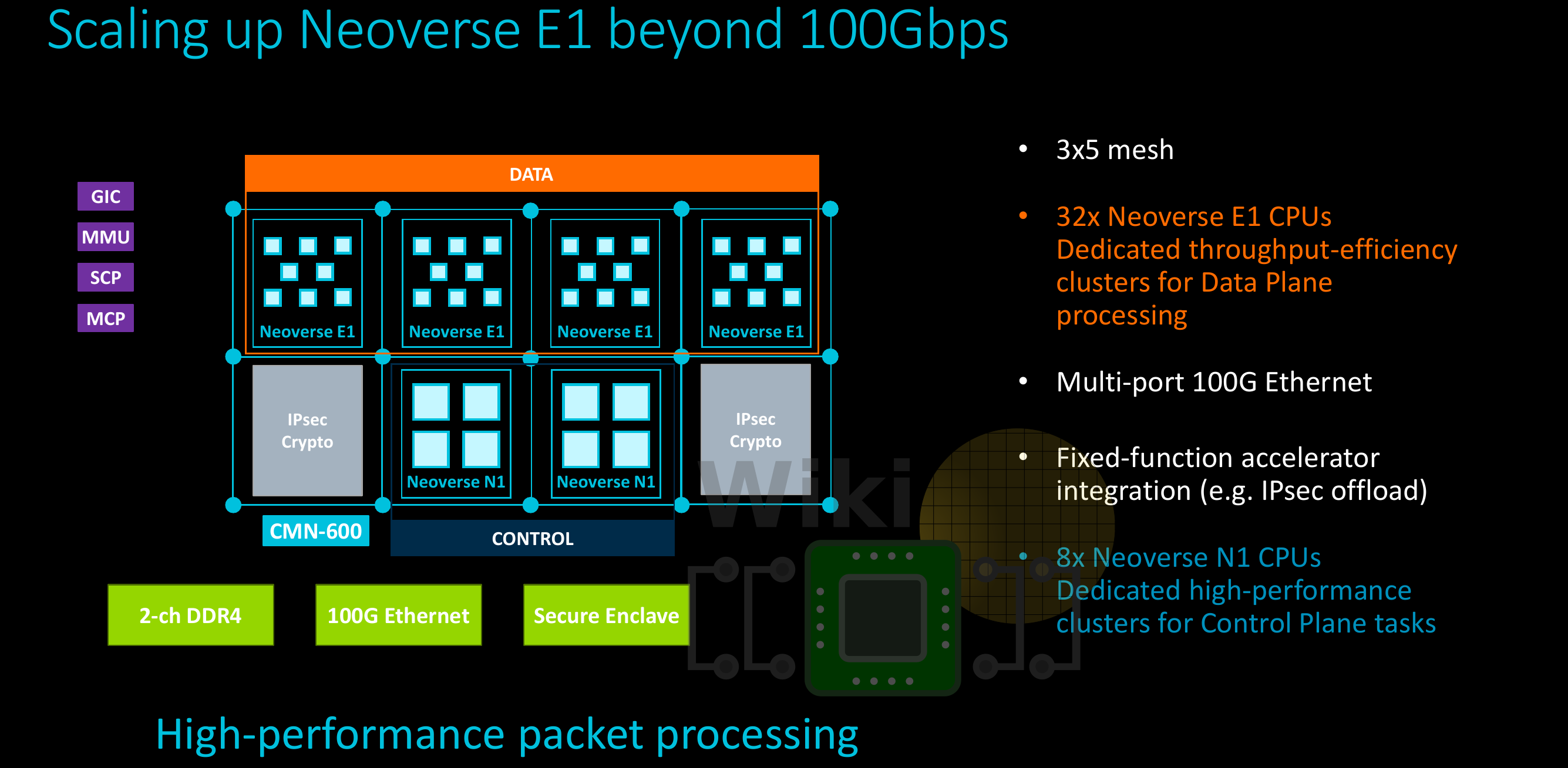 Arm Launches New Neoverse N1 and E1 Server Cores – Page 3 – WikiChip