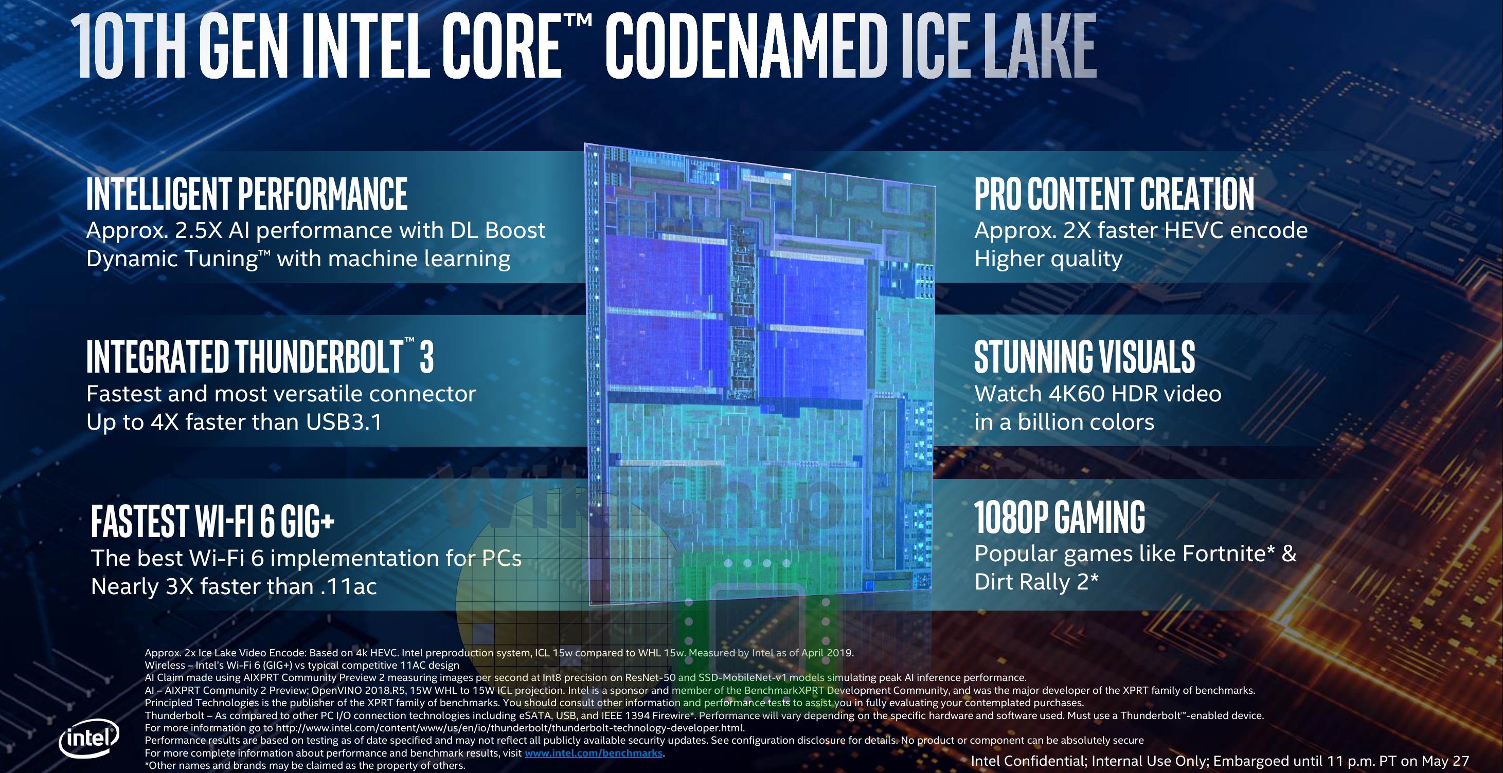 Intel Announces 10th Gen Core Processors Based On 10nm Ice Lake, Now