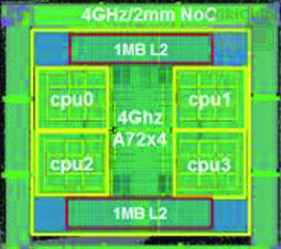 TSMC Demonstrates A 7nm Arm-Based Chiplet Design for HPC