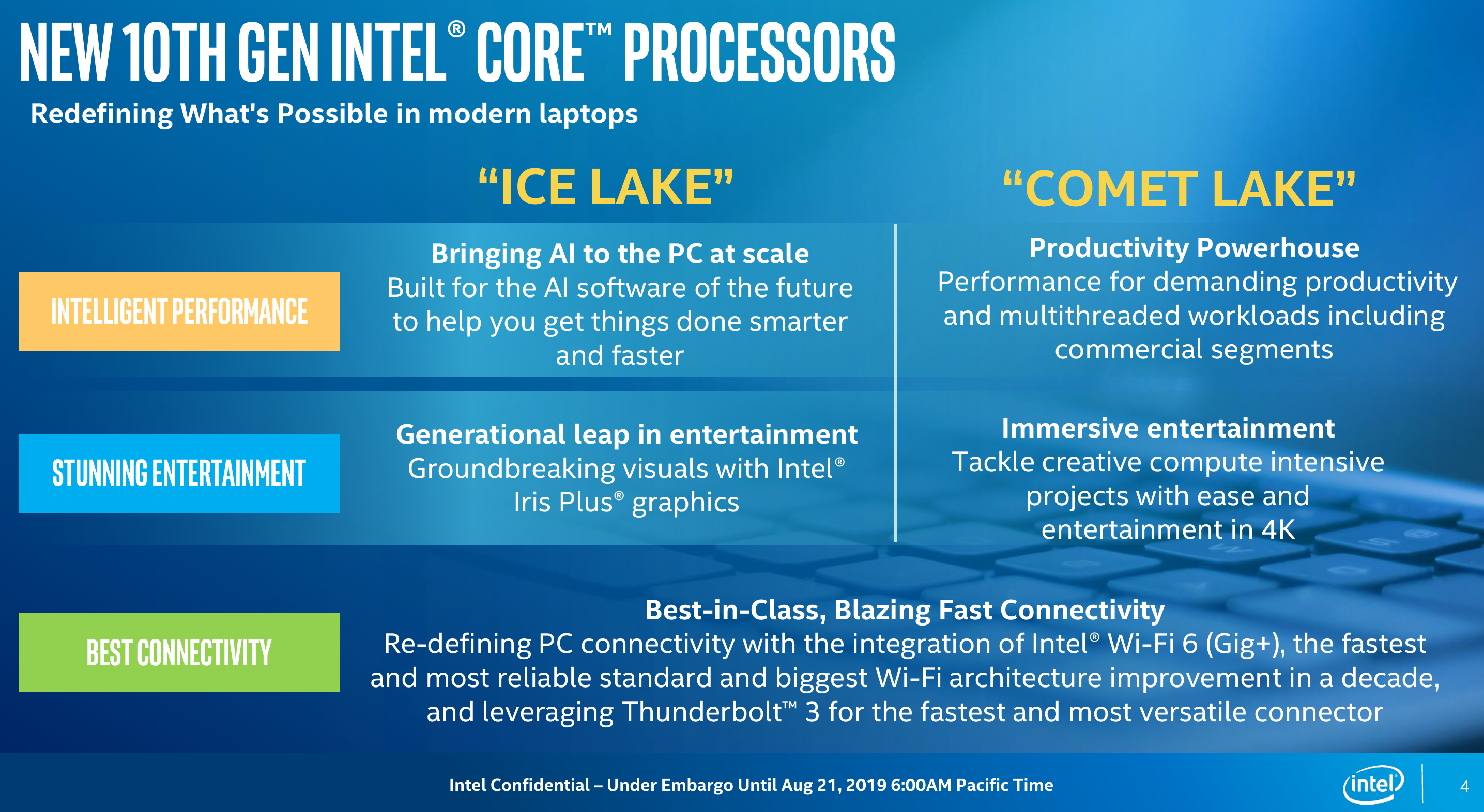 Intel Launches New Comet Lake 10th Gen Mobile Processors