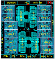 IBM Introduces Next-Gen Z  Mainframe: The z15; Wider Cores, More Cores, More Cache, Still 5.2 GHz