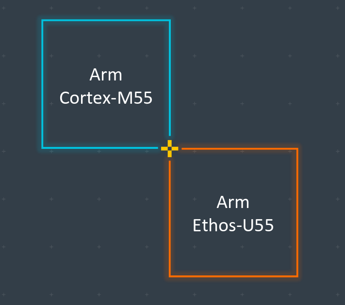 Arm Launches the Cortex-M55 and Its MicroNPU Companion, the Ethos-U55