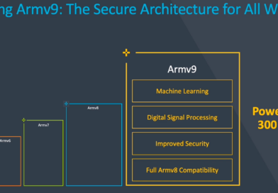 Arm Launches ARMv9