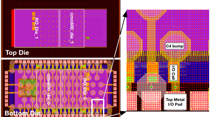 A Look At Trishul: Arm's First High-Density 3D Logic Stacked Test-Chip