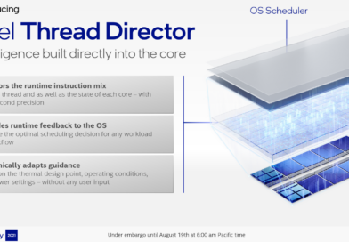 Intel Introduces Thread Director For Heterogeneous Multi-Core Workload Scheduling